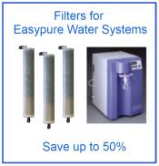 Filters for Millipore Milli-Q water systems