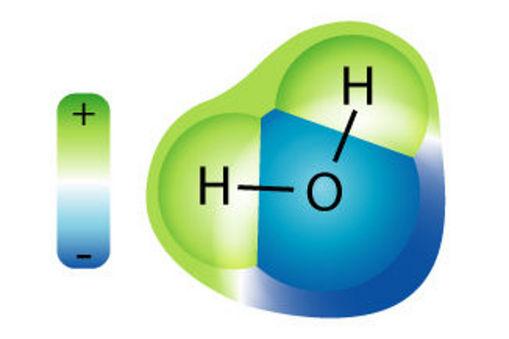 Atom Molecule Diagram.